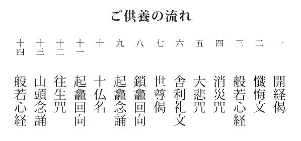 kuyou_nagare